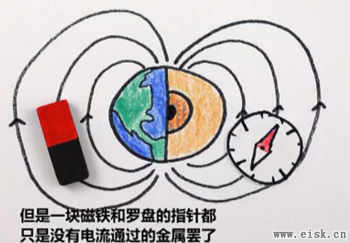 科普:磁铁的原理是什么?